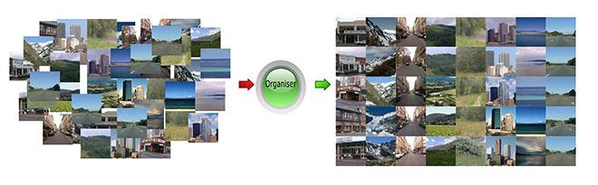 Algorithme de partitionnement pour classifier les images