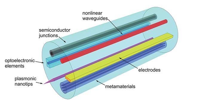 fibre optic-based sensors