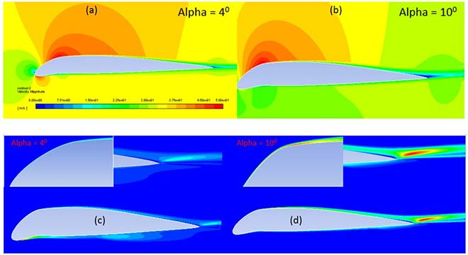 Contour plots: velocity and turbulent kinetic energy