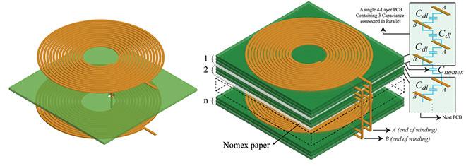 self-compensated planar coil