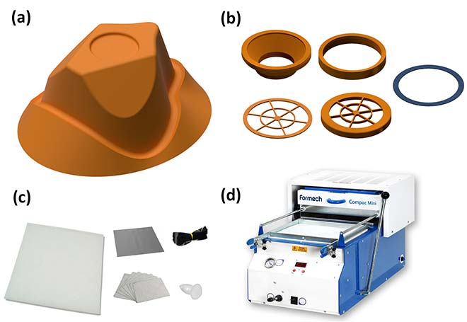 Production kit to manufacture N95-type respiratory protection equipment