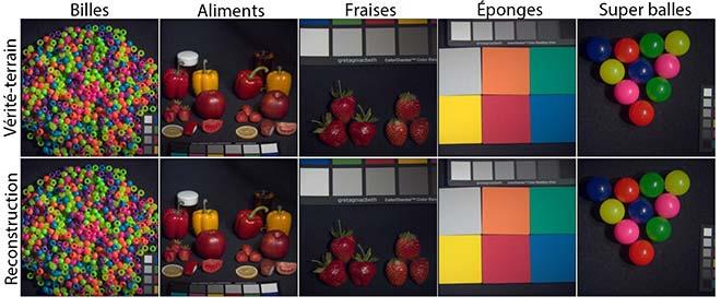 Images RVB reconstruites à partir d'IMS