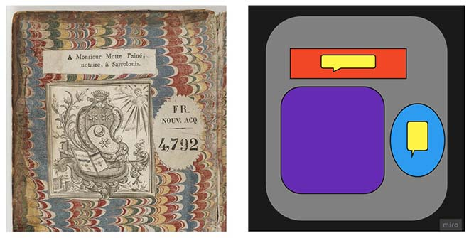 Segmenting objects in an ancient manuscript