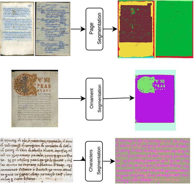 Segmented objects in ancient manuscripts