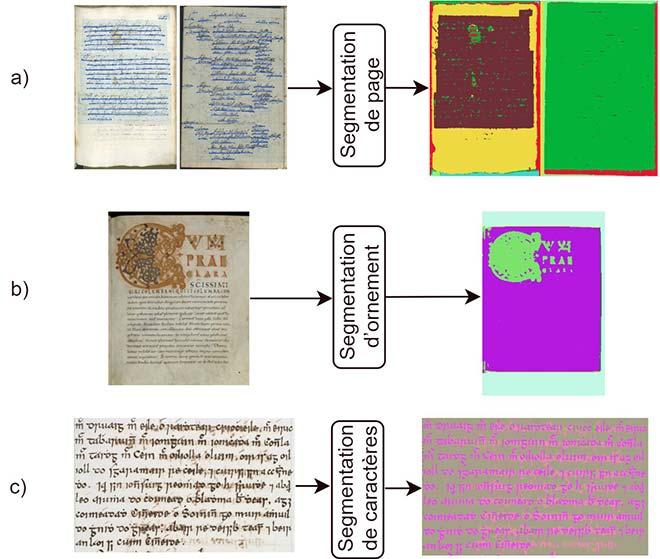 Objets segmentés dans un manuscrit ancien