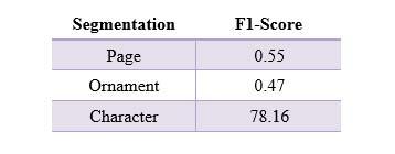 F1-Score